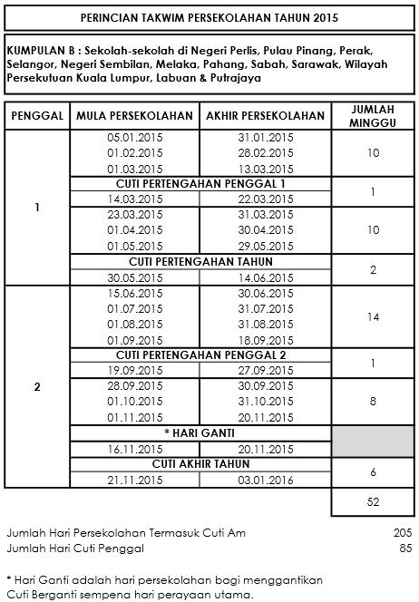 cuti sekolah kpm 2015 2